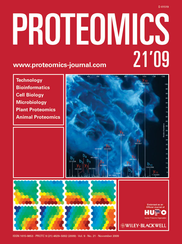 proteomics cover